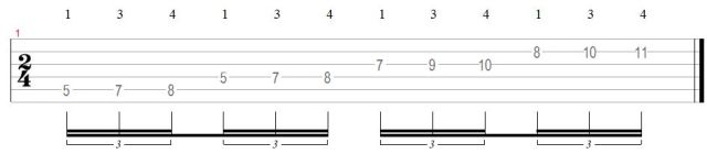 how to practice guitar with a limited amount of time. Black Bedroom Furniture Sets. Home Design Ideas