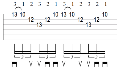 Sweep picking diminished chord arpeggio