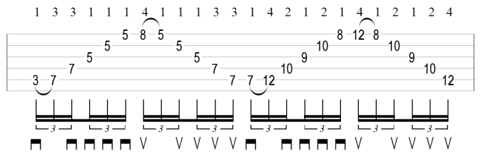 Sweep picking arpeggio inversions