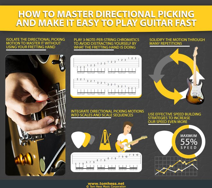 How To Master Directional Picking