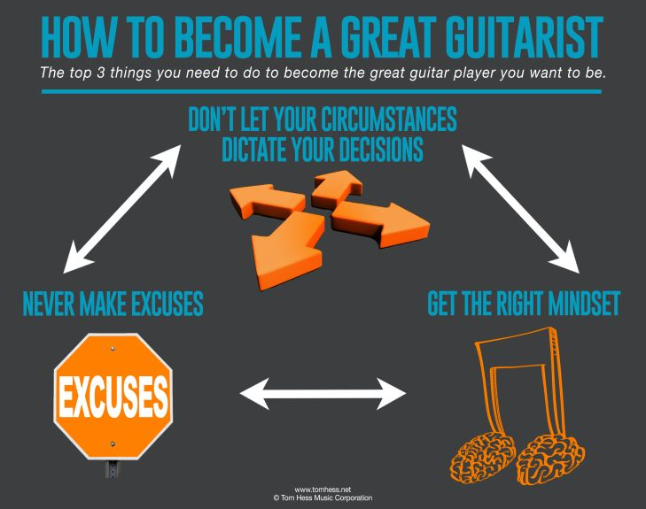 How To Become A Great Guitarist