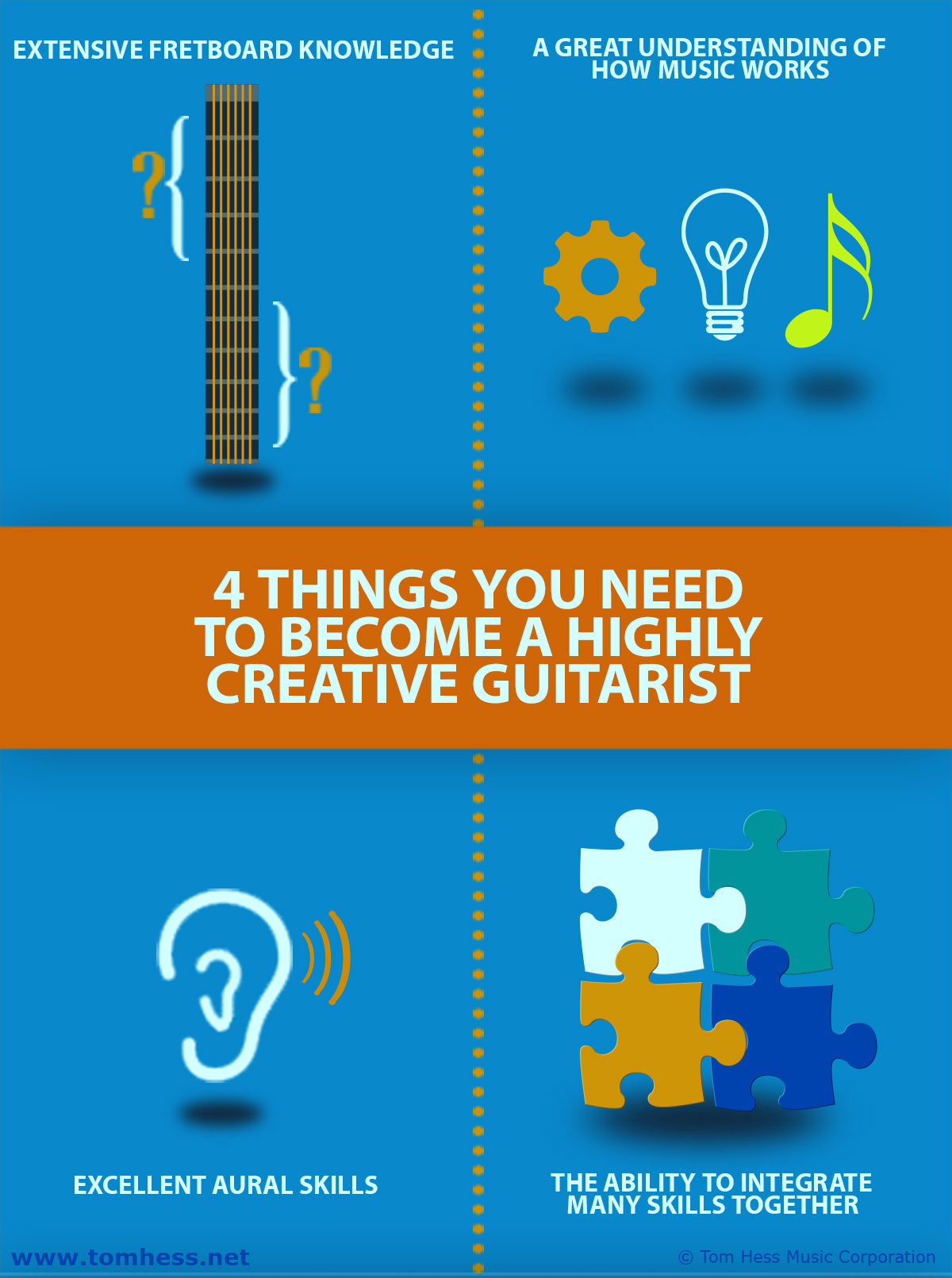 How To Become A Creative Guitarist