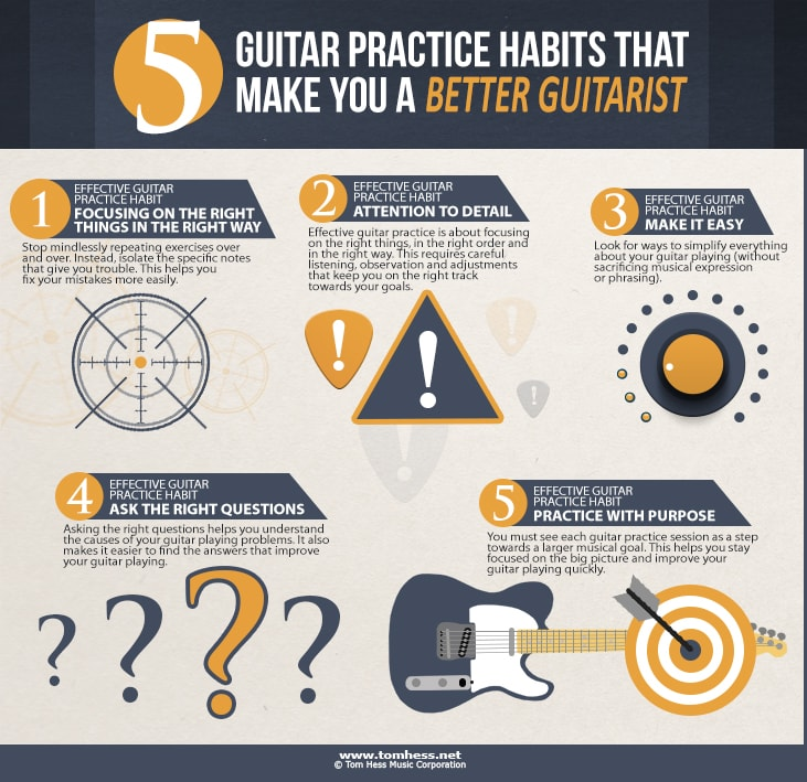 5 Guitar Practice Habits