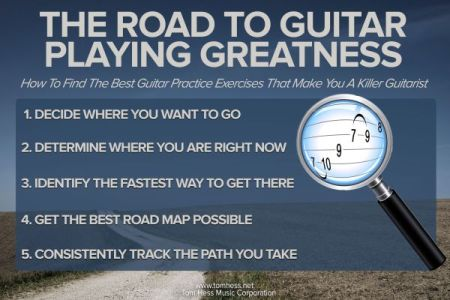 How To Find The Best Guitar Exercises