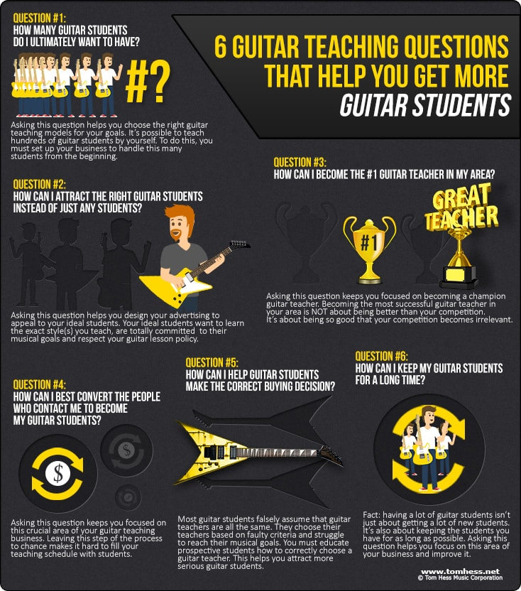 How To Get More Guitar Students