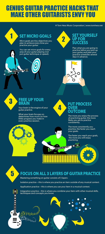 Guitar Practice Hacks