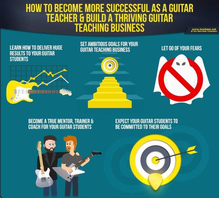 How To Build A Guitar Teaching Business