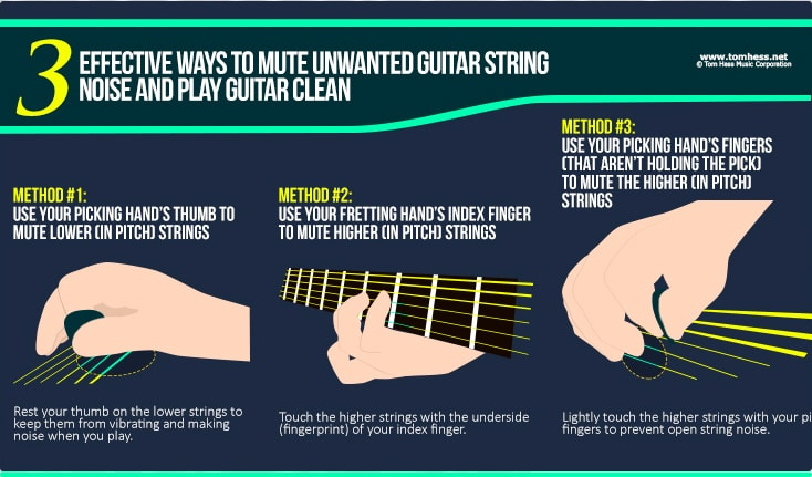 How to get rid of unwanted guitar string noise
