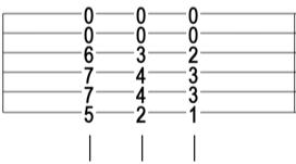 How To Teach Barre Guitar Chords