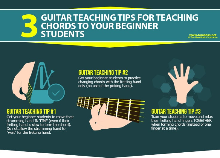 How To Teach Guitar Chords