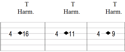 Tapping harmonics on guitar