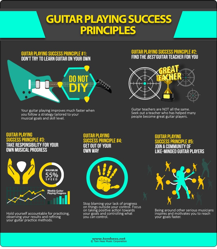 How To Become A Great Guitar Player
