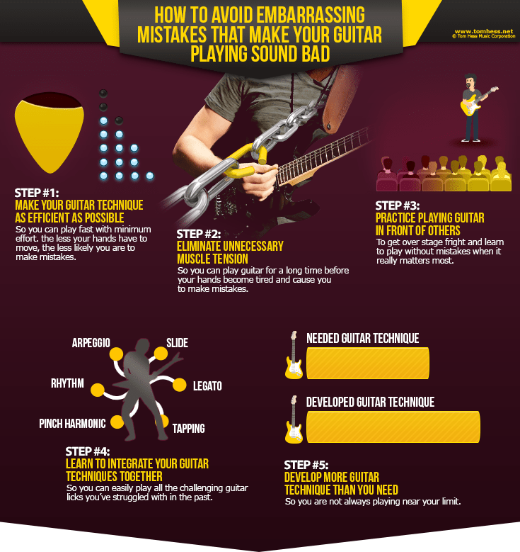 How to avoid embarrassing guitar mistakes