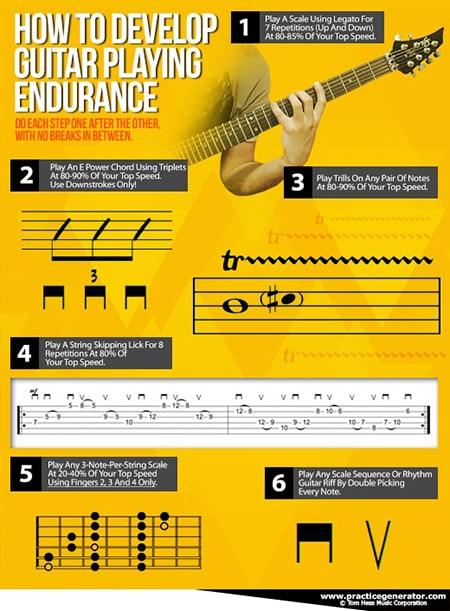 Guitar Practice Circuit