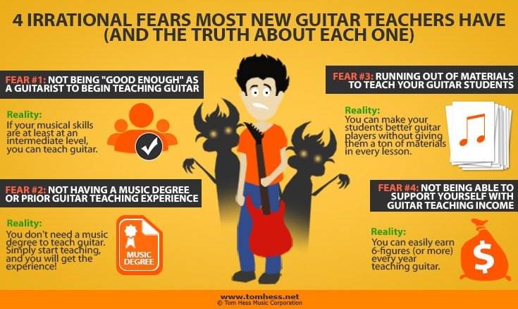 Guitar Teaching Fears And Solutions