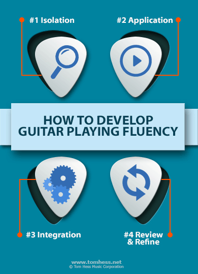 How To Develop Guitar Playing Fluency