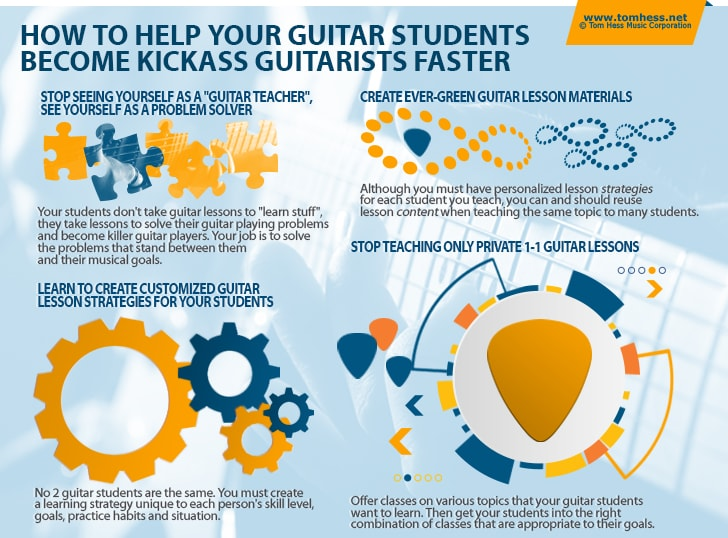 Best guitar teaching materials