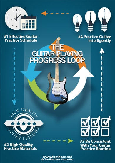 Infographic about steve vai musical greatness secrets