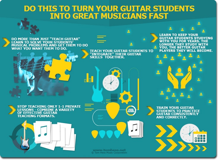 How to turn guitar students into great musicians