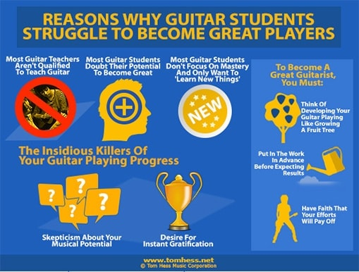Why some guitarists struggle to become great players