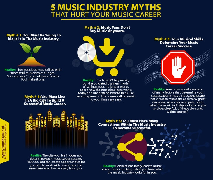 5 Music Industry Myths