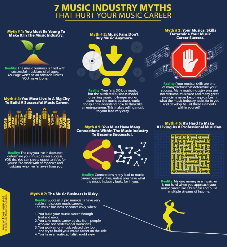7 Music Industry Myths