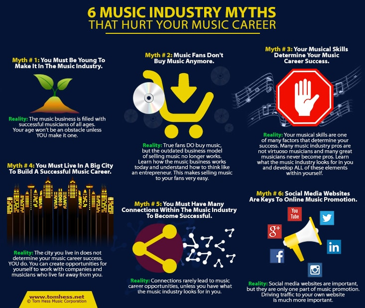 6 Music Industry Myths