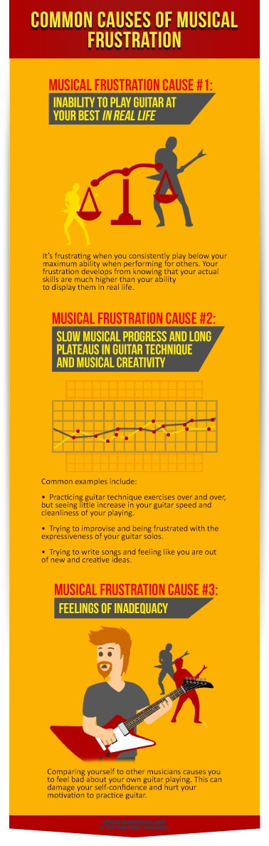 Causes Of Musical Frustration