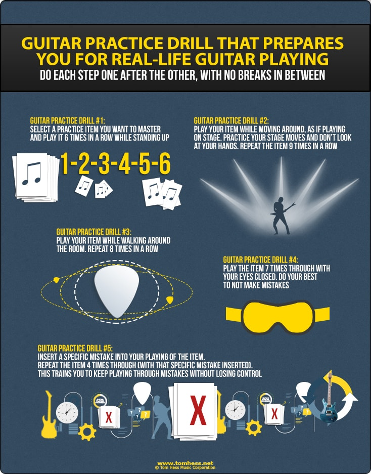 Guitar Practice Drill For Real Life Guitar Playing