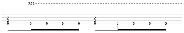 Rhythm Guitar Tab