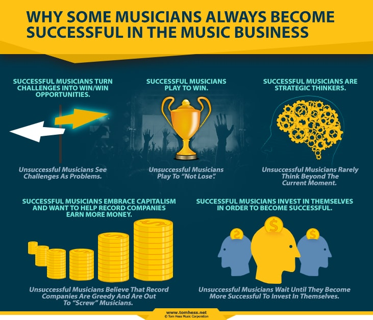 The One Thing That Determines Your Music Career Success
