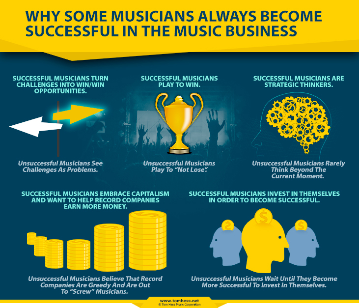 WhySomeMusiciansAlwaysBecomeSuccessful.j
