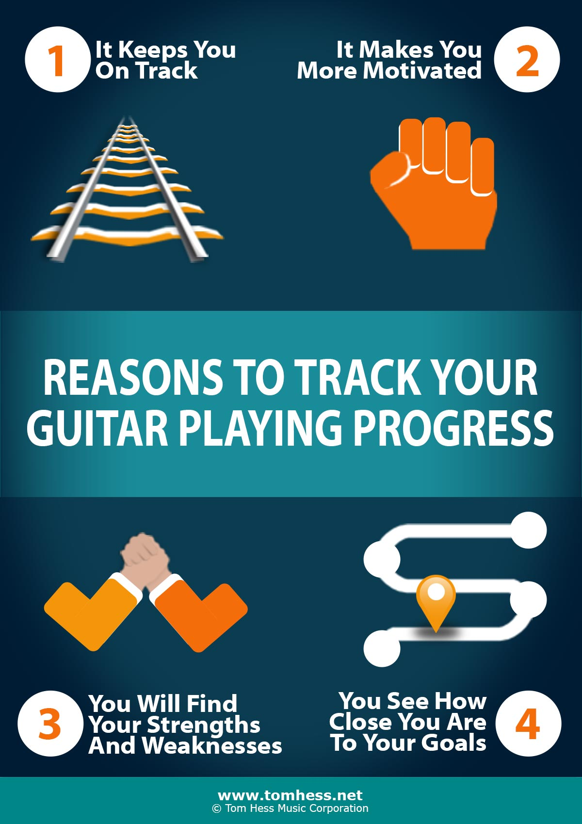 Reasons To Track Your Guitar Playing Progress